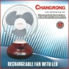 1037 Rechargeable Fan
