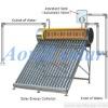 Copper coil pre-heated solar water heater
