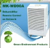 Dehumidifying Machine On Net
