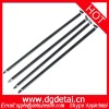 Electric Resistance Heater Element