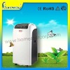 R410A Mobile Air Conditioner with CE GS